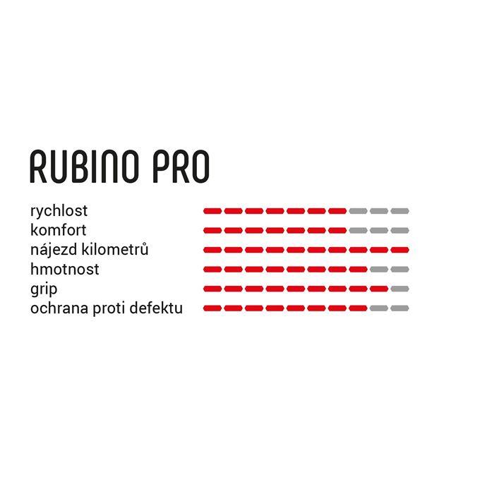 Rubino Pro IV 23-571 fold full black G2.0