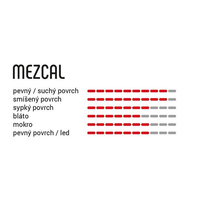 Mezcal III 27.5x2.1 rigid full black G+